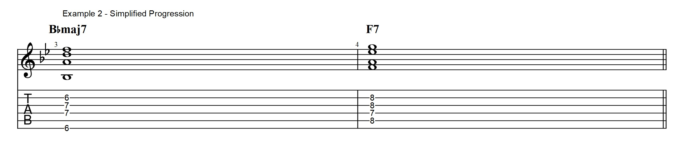 3 types of rhythm changes licks you need to know bebop guitar this means that instead of playing all 4 chords of the turnaround in example 1 above the focus is now on the two main chords in that progression bb and f7 hexwebz Image collections