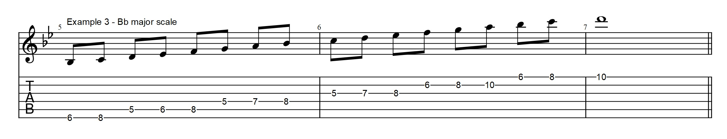 3 types of rhythm changes licks you need to know bebop guitar both of these chords are diatonic to the bb major scale as shown in example 3 hexwebz Image collections