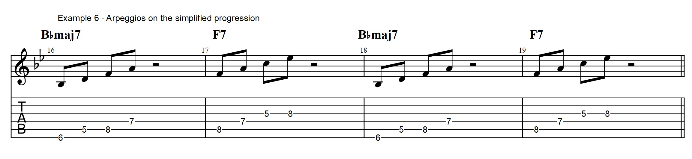 3 types of rhythm changes licks you need to know bebop guitar another very important exercise is to play the chords in time over the progression as shown in example 6 hexwebz Image collections