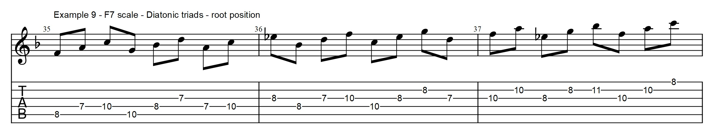 Triad pairs archives jens larsen to find the different triads for the chord and of course also to be able to play them in the context of the scale where the underlying chord is found hexwebz Gallery