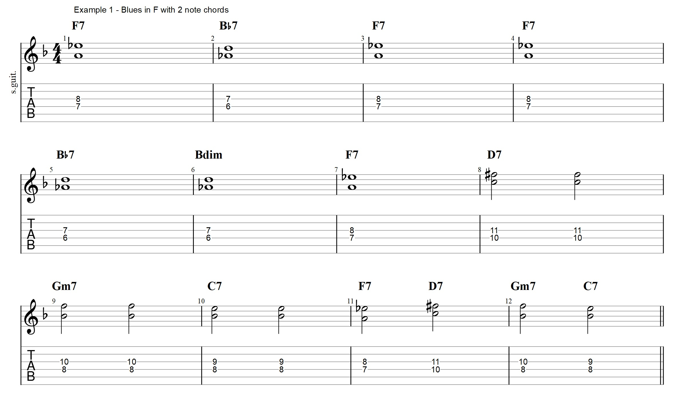 Lesson archives jens larsen the rhythm in example 1 are played in two variations of the first rhythm playing the chord on the 1 and on the 3 the 2 variations i have used is to hexwebz Images