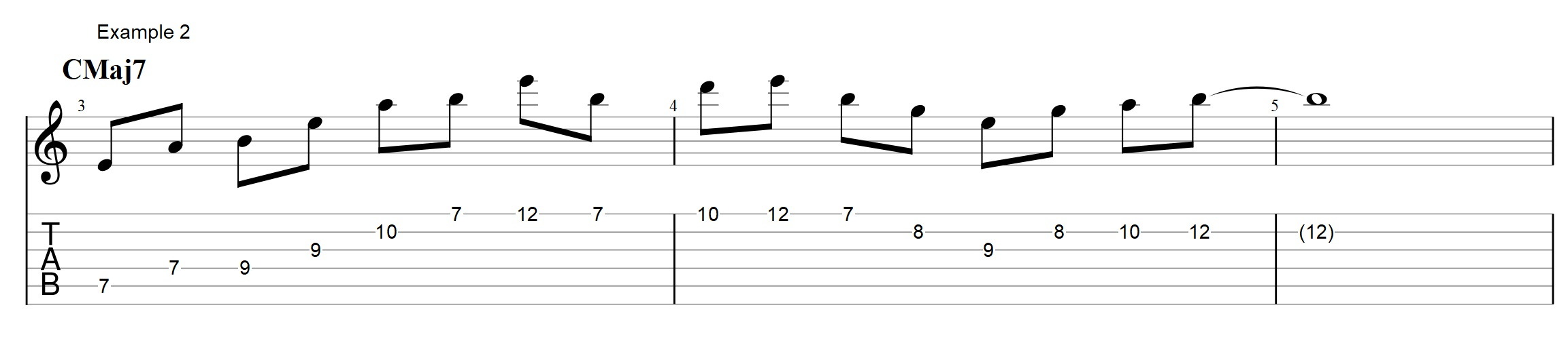 5 Sus4 Triads And The Perfect Maj7 Licks You Can Make With Them
