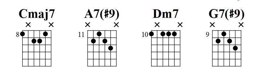You Dont Need That Many Chord Voicings Its How You Use Them