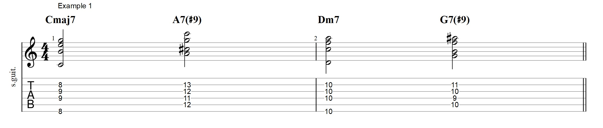 Lesson archives jens larsen the 4 chord voicings in their basic form is shown here below both as tab and diagrams hexwebz Image collections