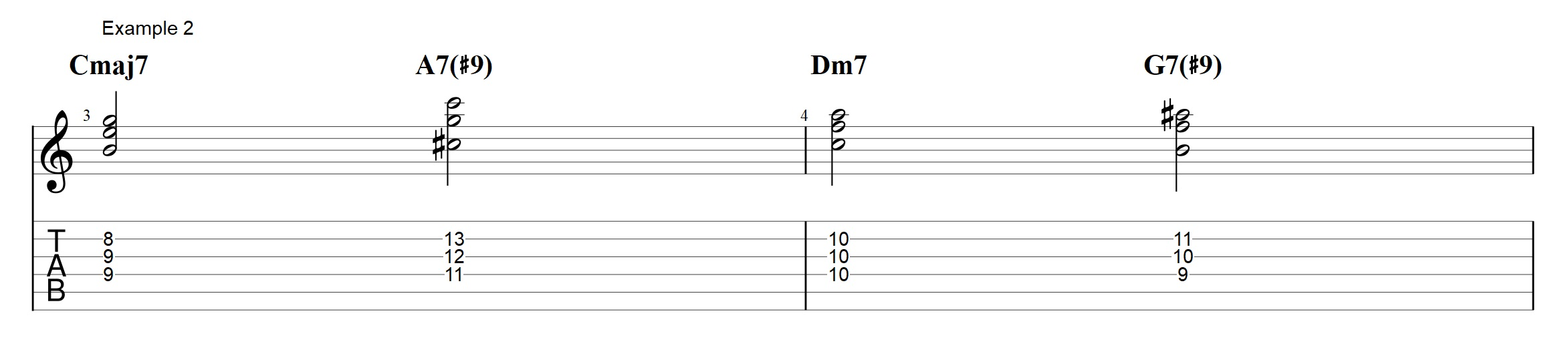 You Dont Need That Many Chord Voicings Its How Use Them A7 Diagram Should Also Give Us Some More Options Because We Then Can Play Something Else With Finger This Is Shown Below Again Both In Tabs And Diagrams
