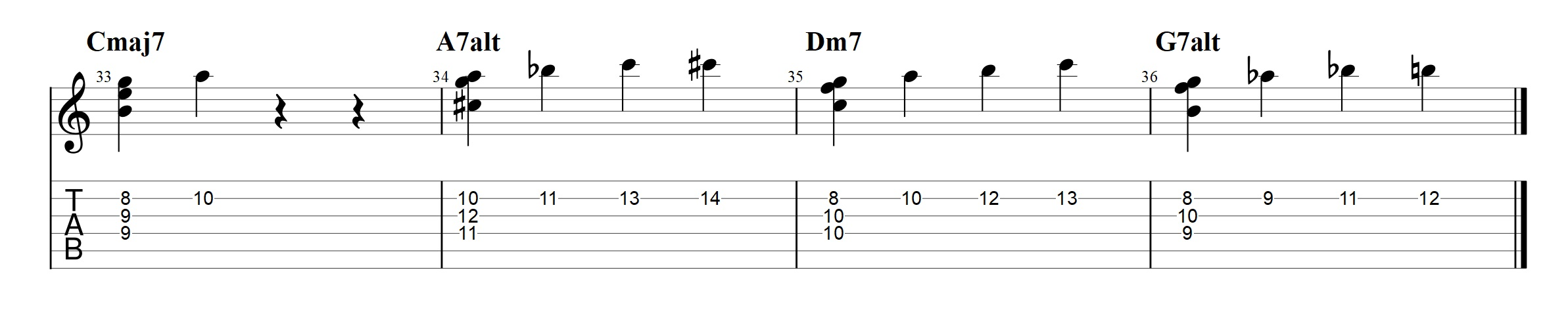 Chord voicings archives jens larsen the options we have available by just changing the top note to another note on the same string gives us these possibilities for top note melodies on the hexwebz Choice Image