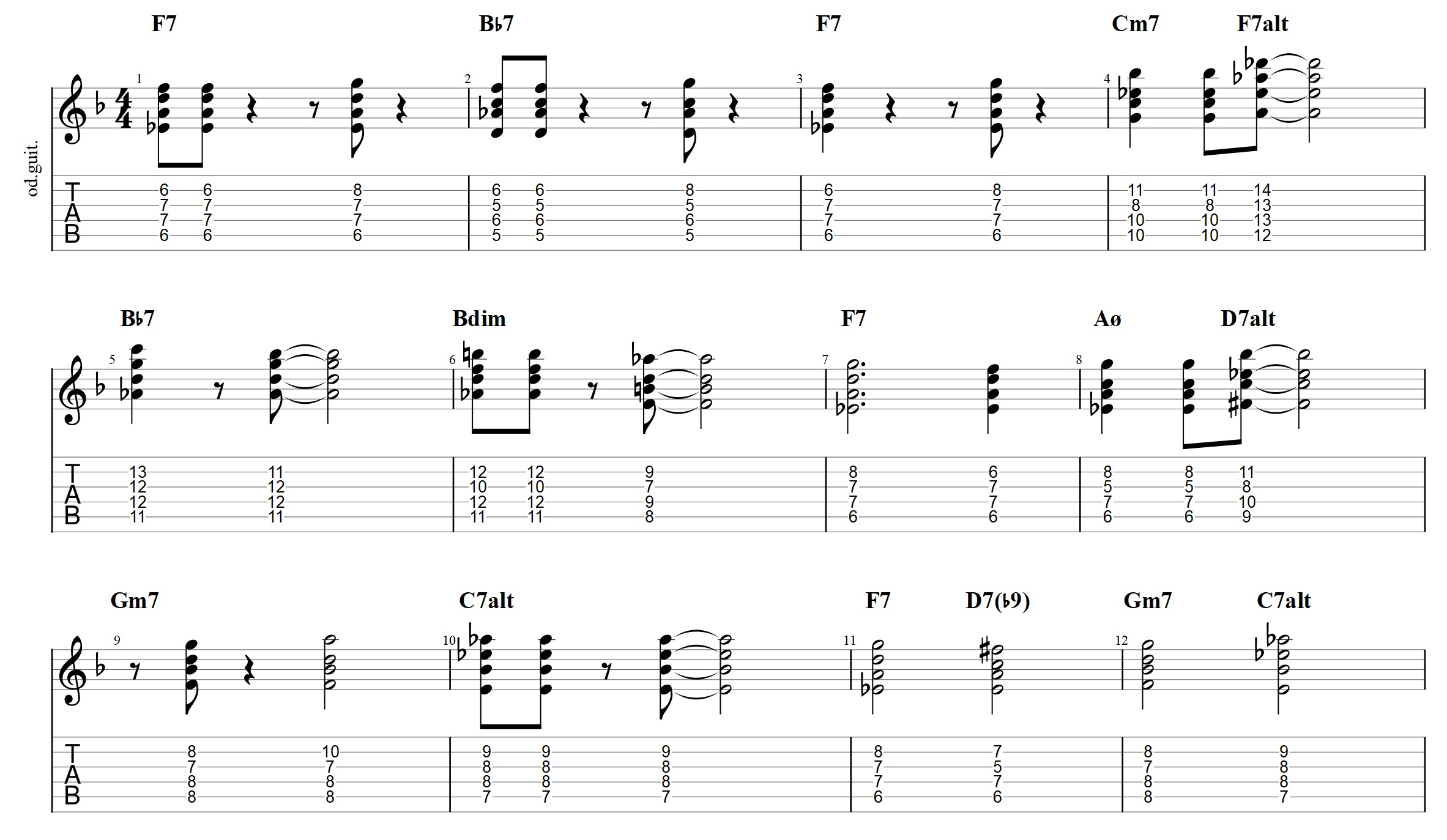 Jazz Blues using Drop 2 chords
