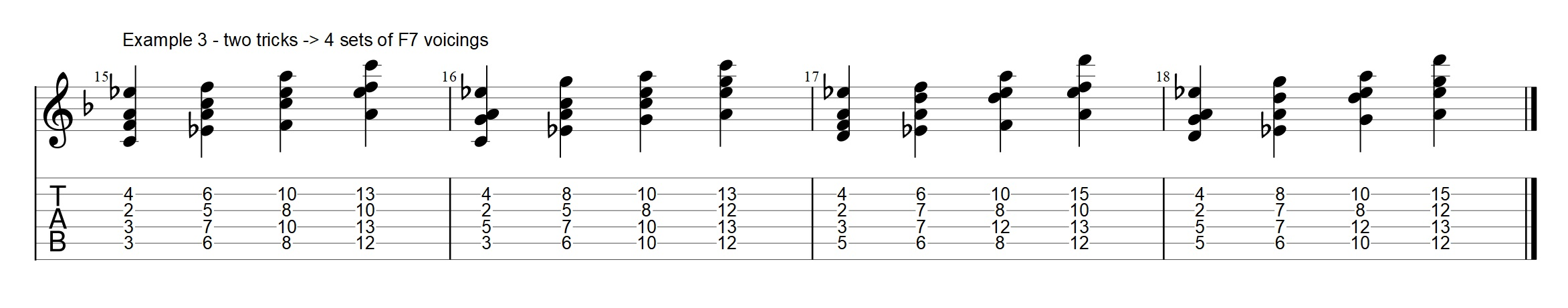 Drop 2 chords inversions with extensions