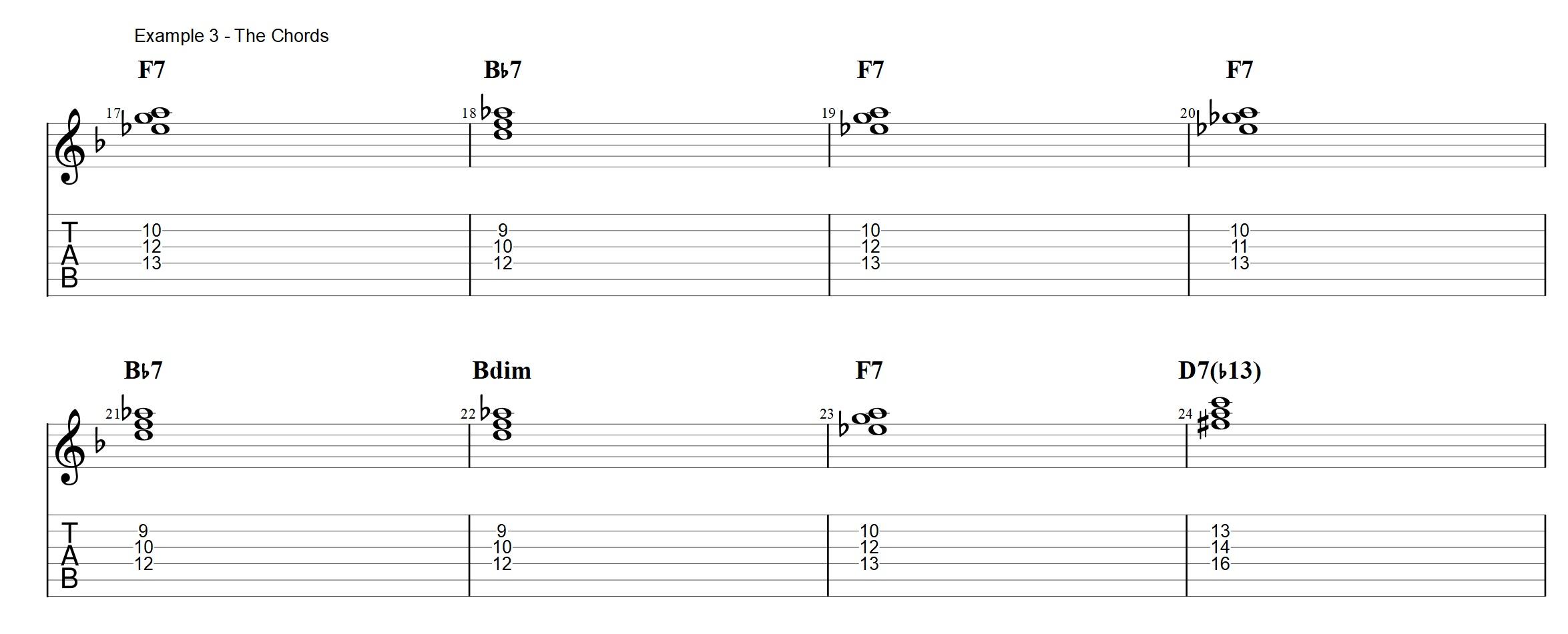 Jazz Chords Archives Jens Larsen