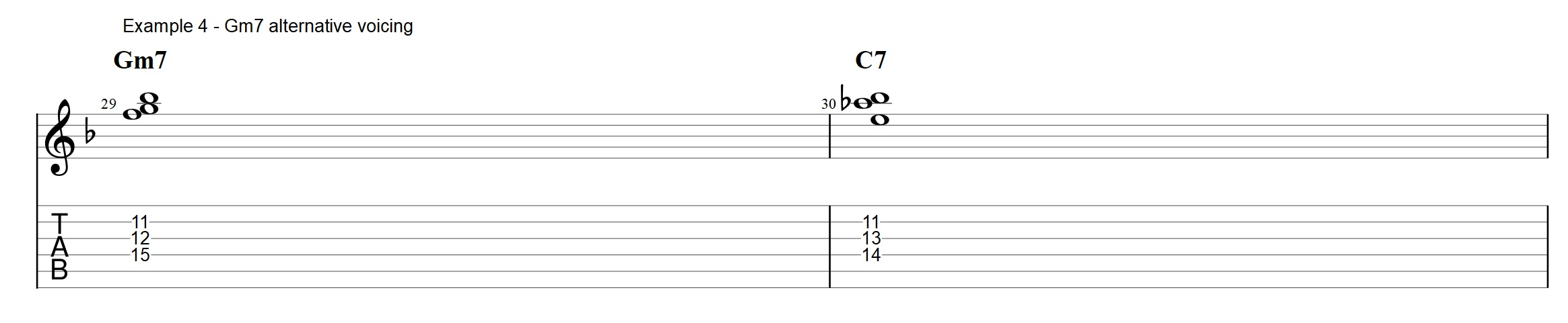 The Missing Triad in your Jazz Blues Chords - Simple and
