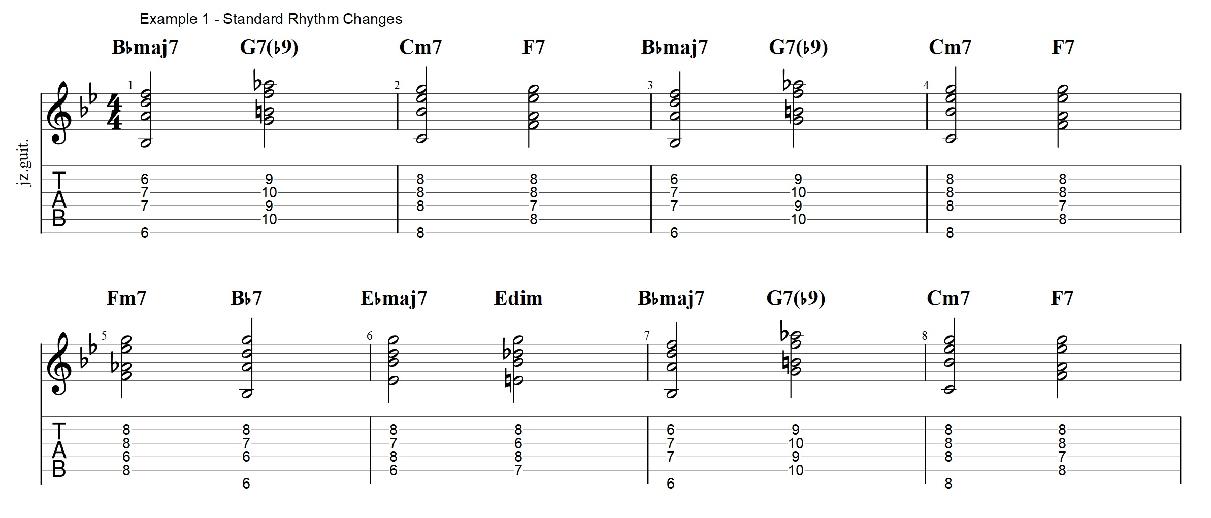 Rhythm Changes Chords Archives Jens Larsen