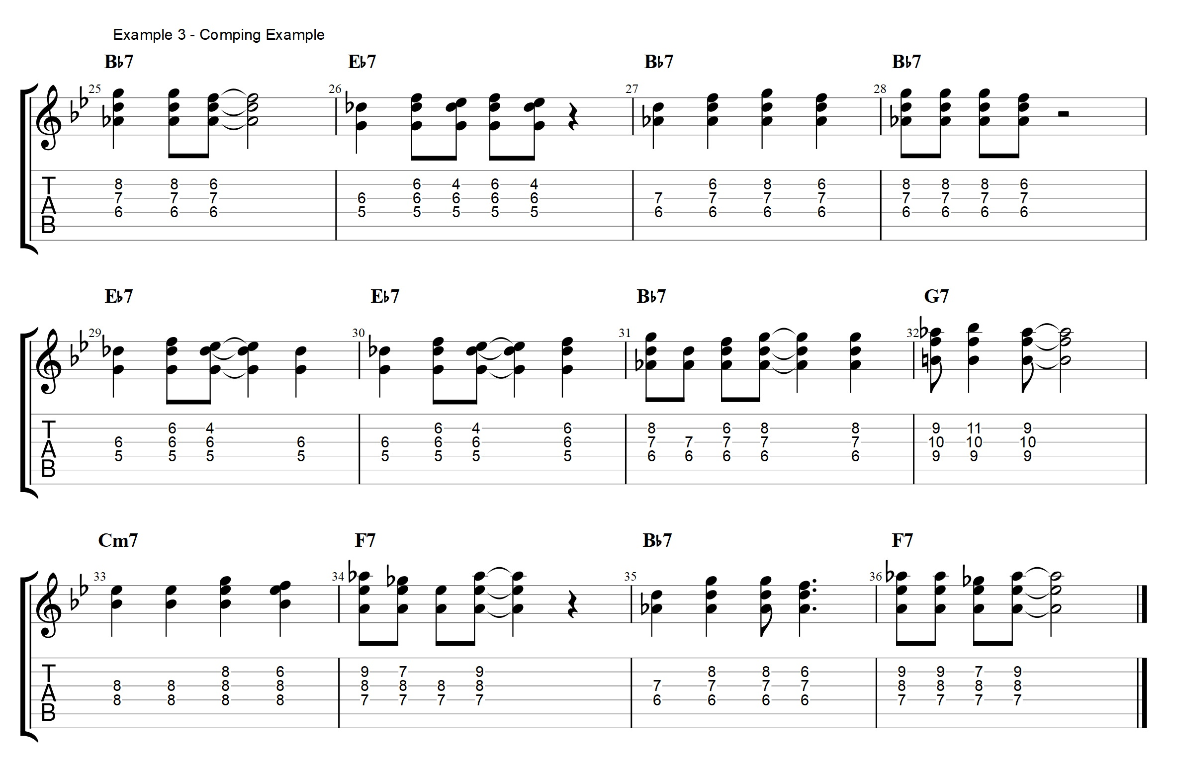 Jazz Chords Guitar Archives Jens Larsen