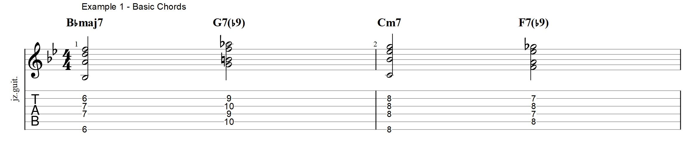 Jazz Archives Jens Larsen The Chord Symble A7 Above A Bar It Means We Have To Play Is Important Chords And Get Used How They Sound For Any Progression You Want Solo On Also Be Able