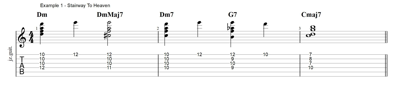 Drop 2 Voicings Guitar Archives Jens Larsen