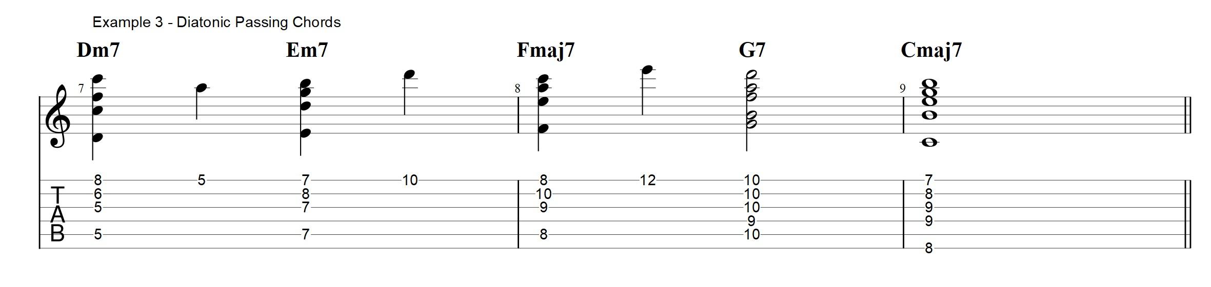 ii v i guitar pdf Archives - Jens Larsen