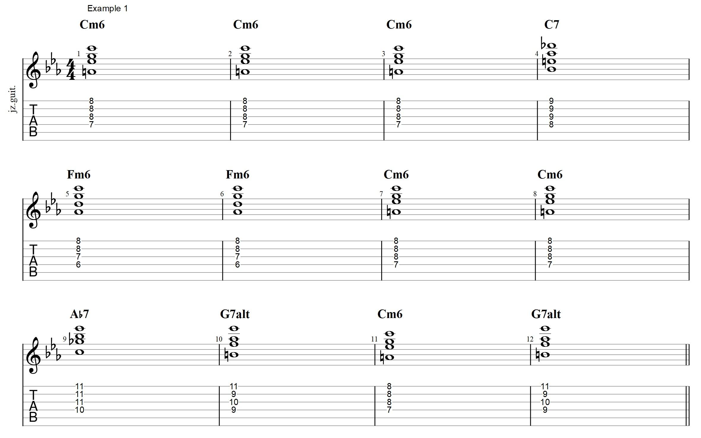 Minor Blues Chord Progression Guitar Archives Jens Larsen