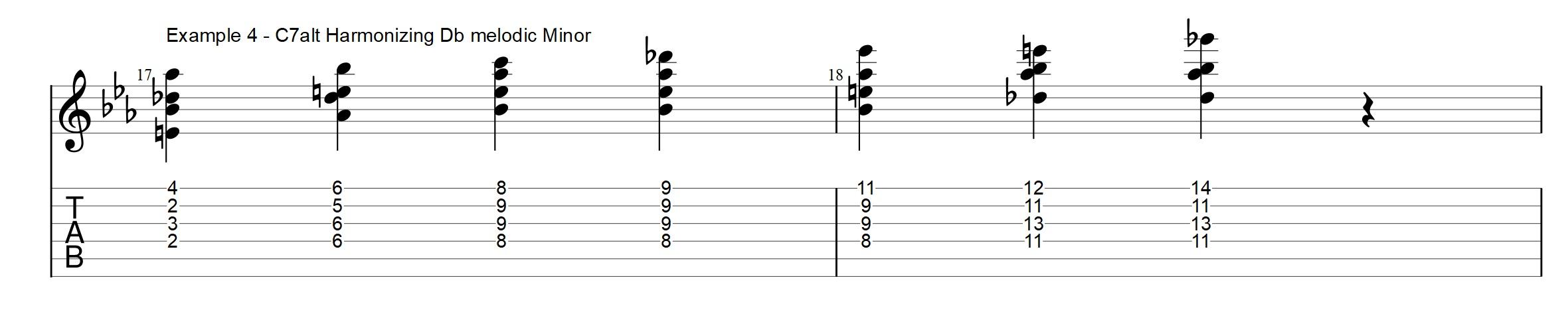 Minor Blues Chords Guitar Archives Jens Larsen