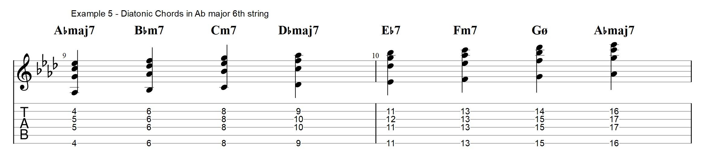 diatonic chords guitar   Jens Larsen