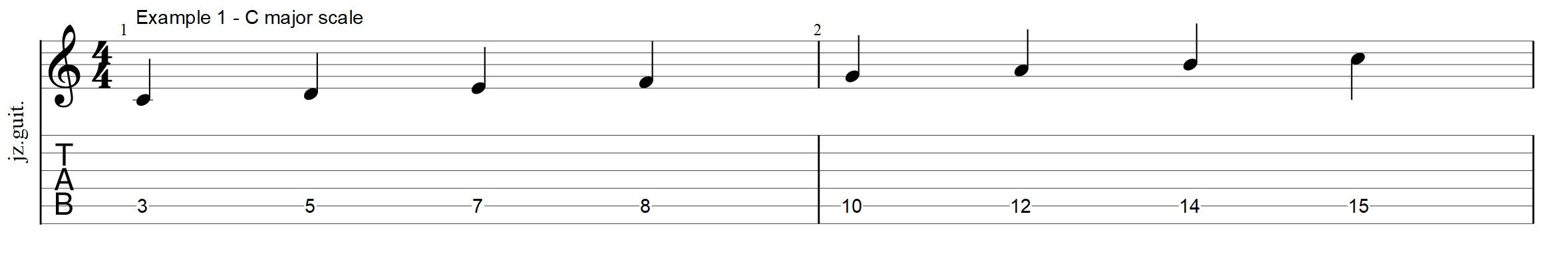 Jazz Chords Archives Jens Larsen