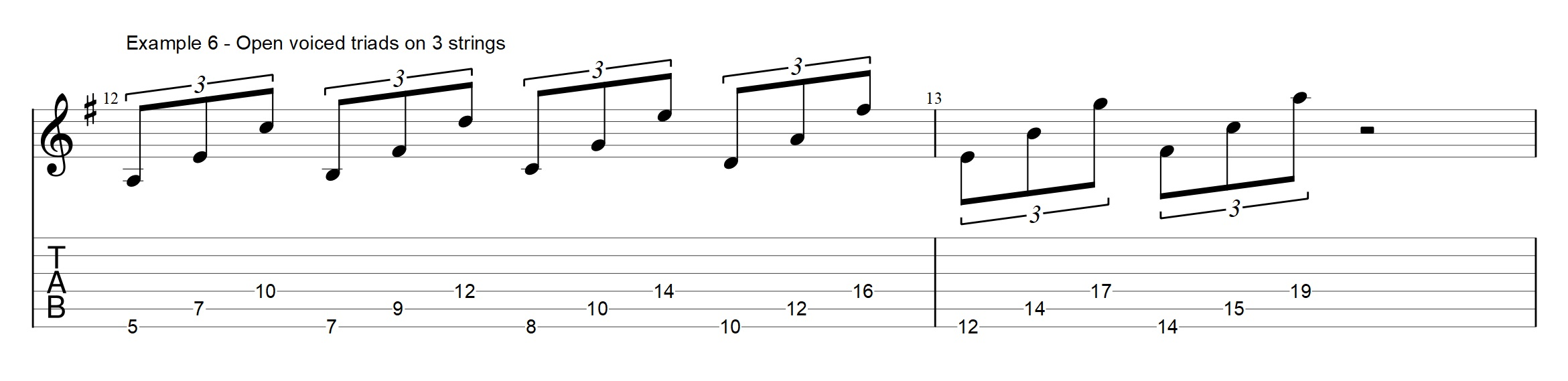 Jazz Guitar Chords Archives Jens Larsen How To Read Chord Diagrams Traveling Lessons With This I Think The Low And High G Major Are Both A Bit Tricky But It Depends On You Sit Your