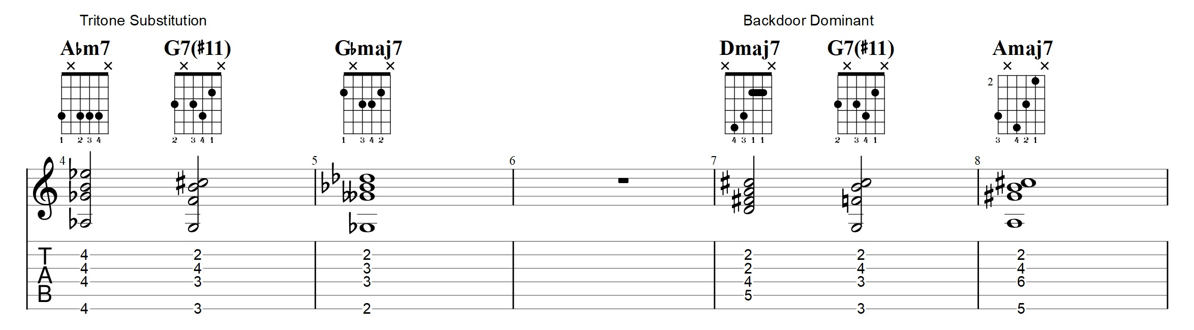Lydian Dominant Arpeggio Archives Jens Larsen The Chord Symble A7 Above A Bar It Means We Have To Play Second Example In That Line Is Iv Bvii I Major Where G7 Backdoor Or