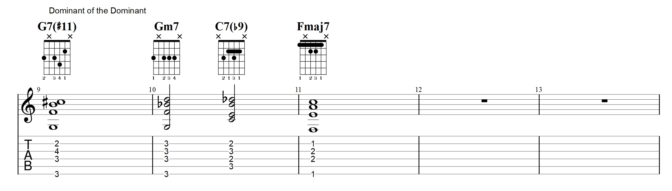 Lydian Dominant Arpeggio Archives Jens Larsen The Chord Symble A7 Above A Bar It Means We Have To Play G711 Voicings