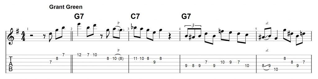 jazz blues guitar lesson Archives - Jens Larsen