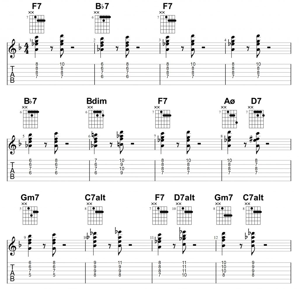 5 Comping Exercises for Jazz Rhythm on the Blues - Jens Larsen