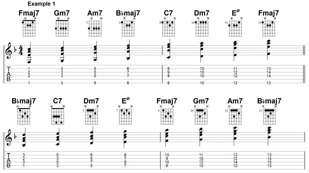 Jazz Chords - The 3 Levels You Need To Know - Jens Larsen