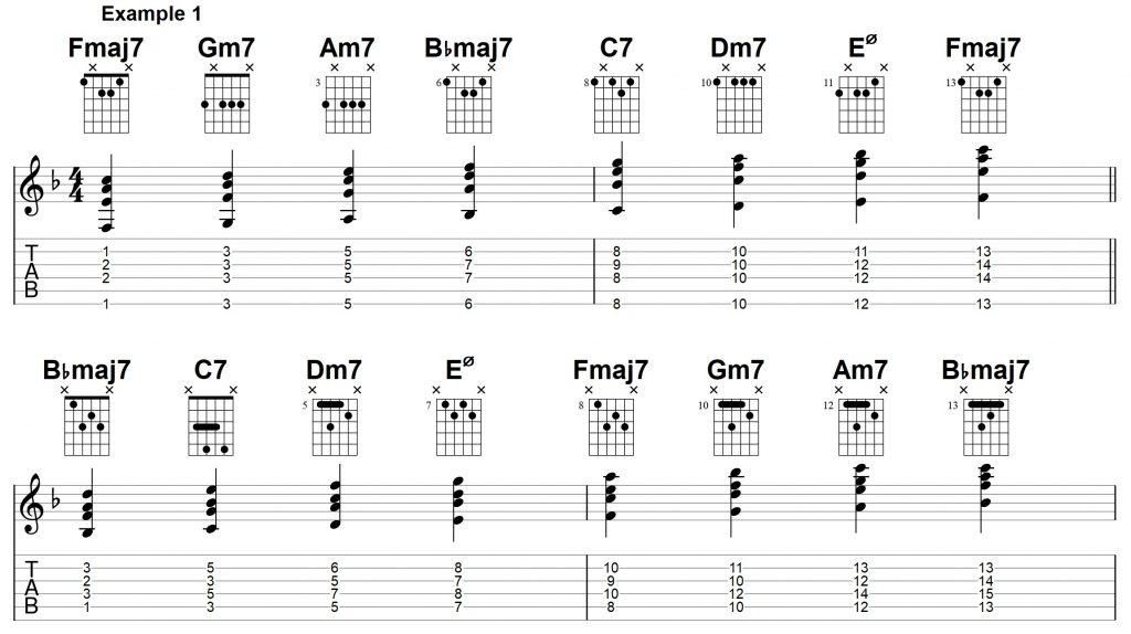 jazz chords Archives - Jens Larsen